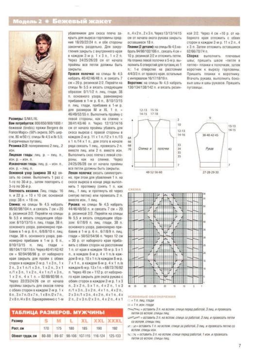 Как связать свитер спицами для новичков