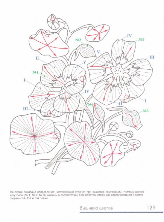 Цветы вышитые гладью и схемы