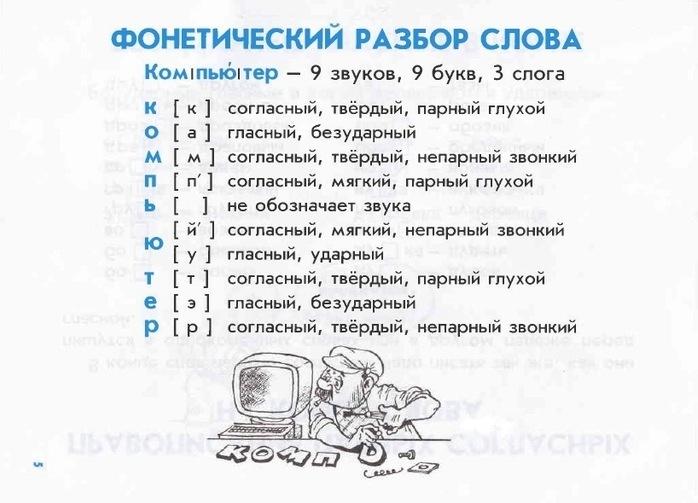 Как сделать звуковой анализ слова на украинском языке - Kazan-avon