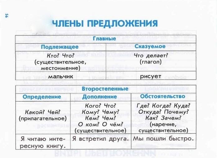 язык таблица русский определение