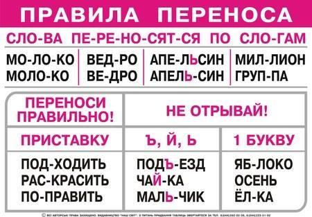 Gallery.ru / Фото #23 - Таблицы - Kitidodo