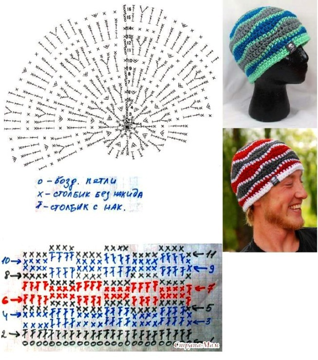 Вязание крючком шапок для мужчин крючком