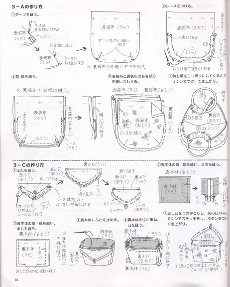 Поясная сумка своими руками выкройка