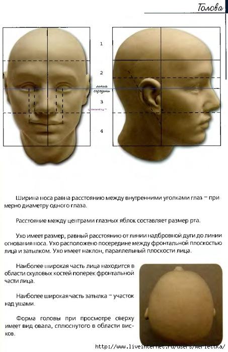 Как из глины сделать лицо