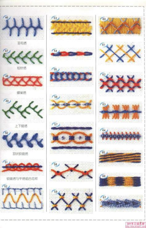 Декоративные строчки в вышивке