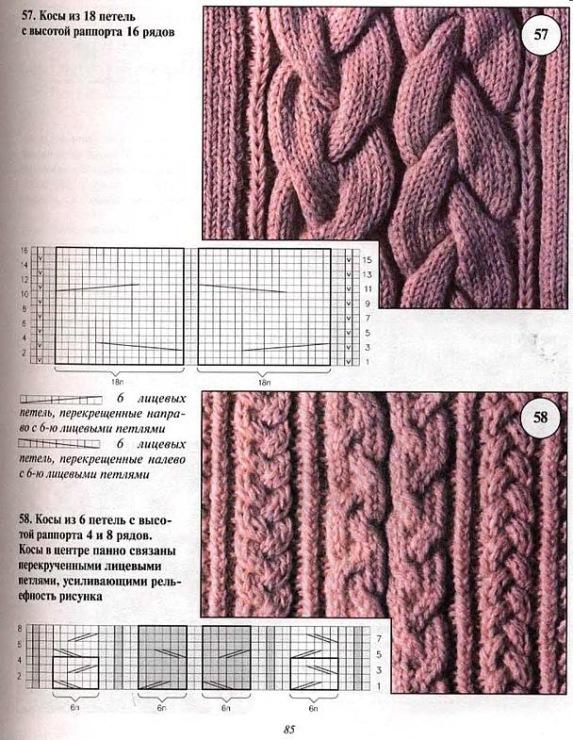 Схема вязания косы спицами пошагово
